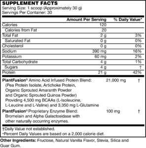 PlantFusion supplement facts